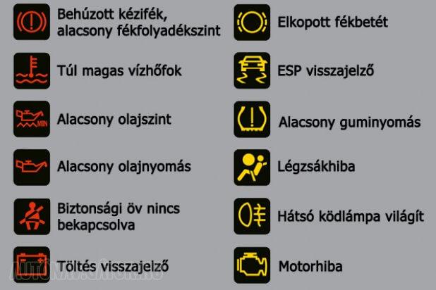 BMW diagnosztika műszerfal hibajelzések